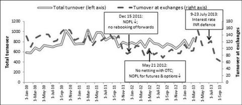 the macroeconomic uncertainty in the oil Growth is also becoming more uneven among emerging market and developing economies, reflecting the combined influences of rising oil prices, higher yields in the united states, sentiment shifts following escalating trade tensions, and domestic political and policy uncertainty.
